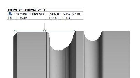 Precisie-scanning modelleren