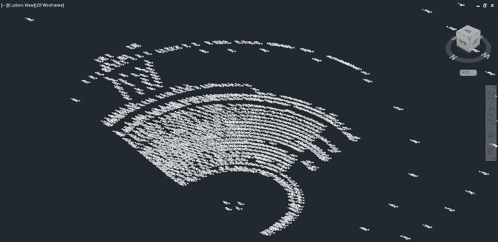 3D inmeten theaters akoestiek