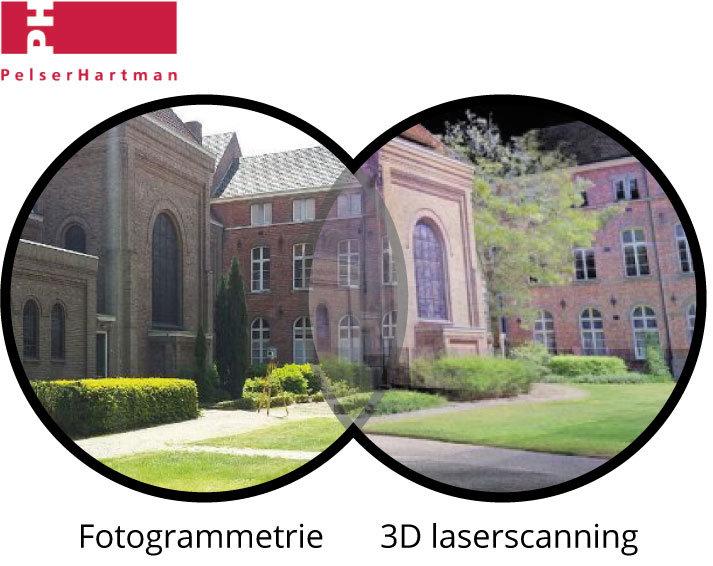 overeenkomst verschil fotogrammetrie 3D laserscanning