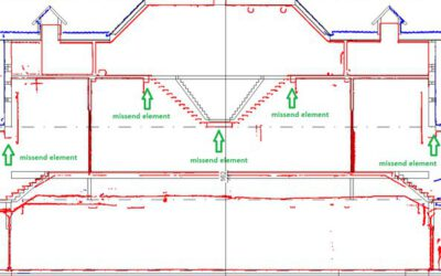 Controle 3D BIM model bestaand gebouw